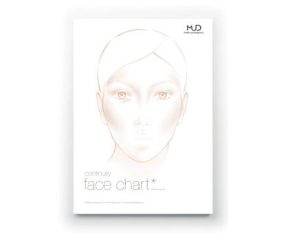 MUD A4 Face Chart